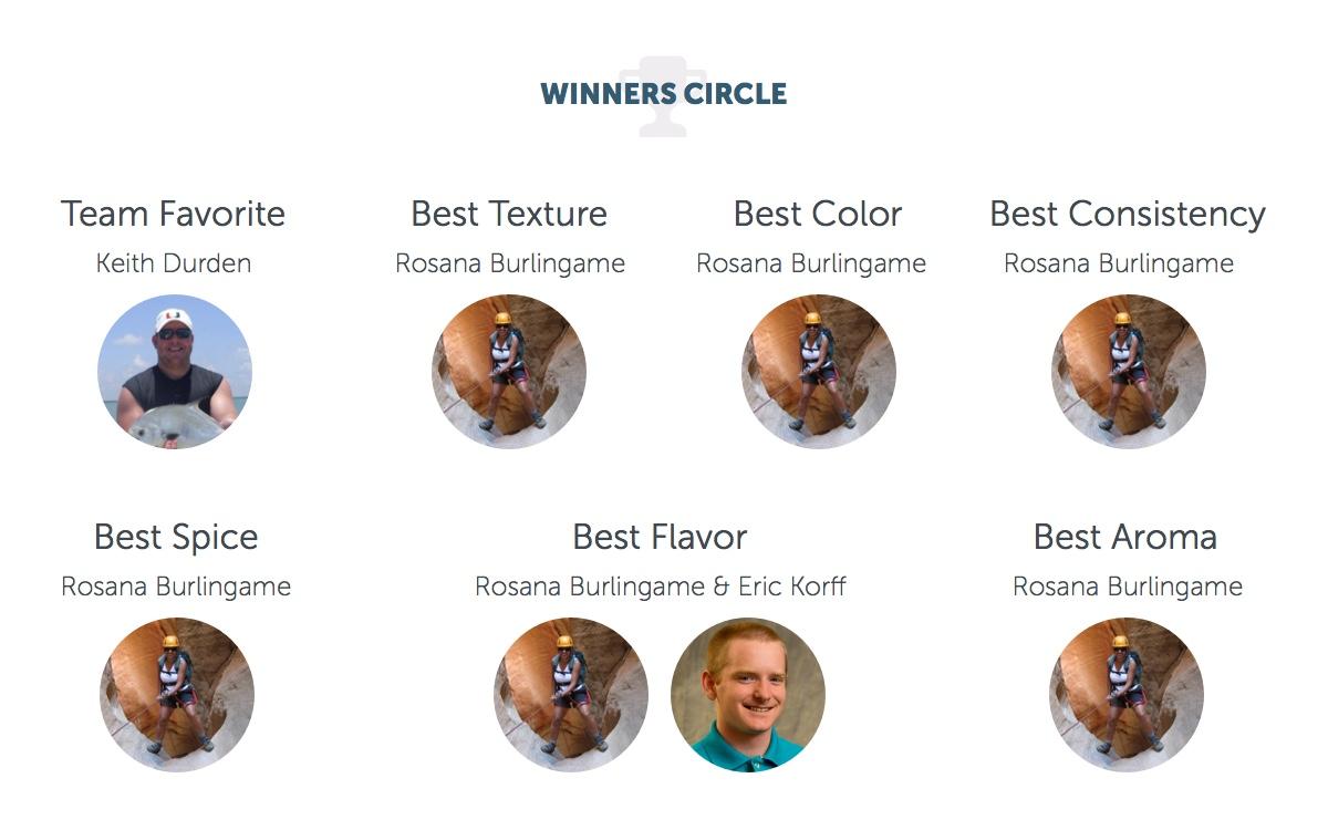 winners-circle