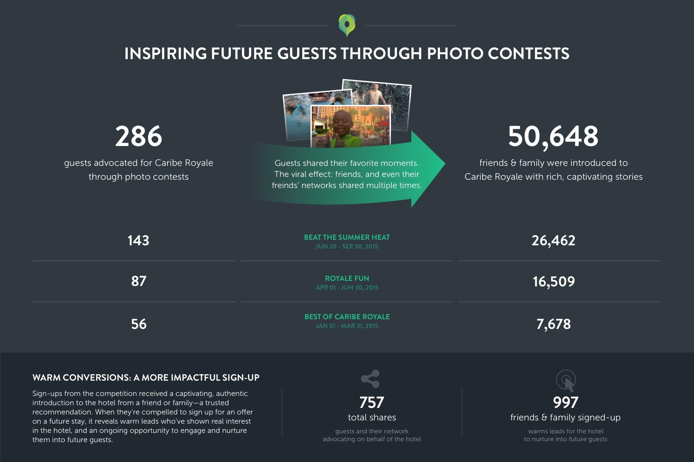 caribe-contest-infographic_1.5