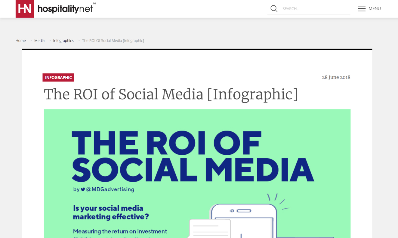 The ROI of Social Media Infographic from HospitalityNet